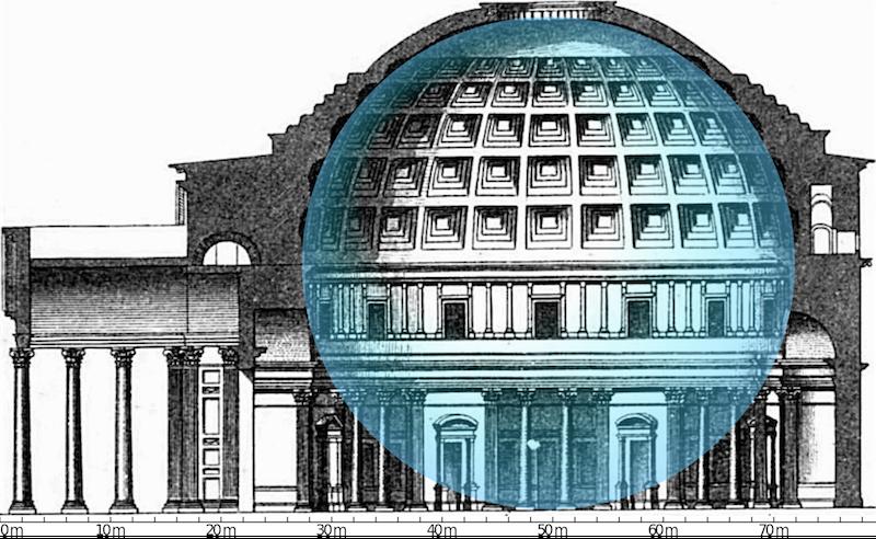 Αποτέλεσμα εικόνας για pantheon oculus roses